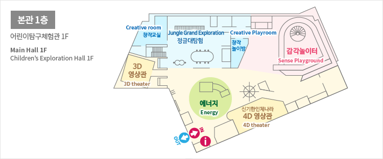 본관1층 어린이탐구체험관1F Main Hall 1F Children's Exploration Hall 1F 창작교실Creative room 생각놀이터Thinking Playground 창작놀이방Creative playroom 감각놀이터Sense playground 3D영상관3D theater 에너지Energy 신기한인체나라 4D영상관 4D theater 어린이탐구체험관2F Main Hall 2F Children's Exploration Hall 2F 인간의감각Sense of Human 생각놀이터Thinking Playground 감각놀이터Sense Playground